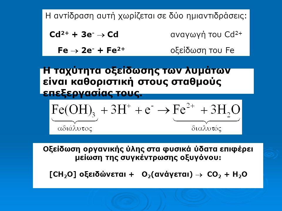 [CH2O] οξειδώνεται + O2(ανάγεται)  CO2 + H2O